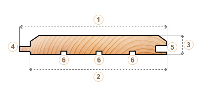 Имитатор бруса сорт ав 19х137х6000мм